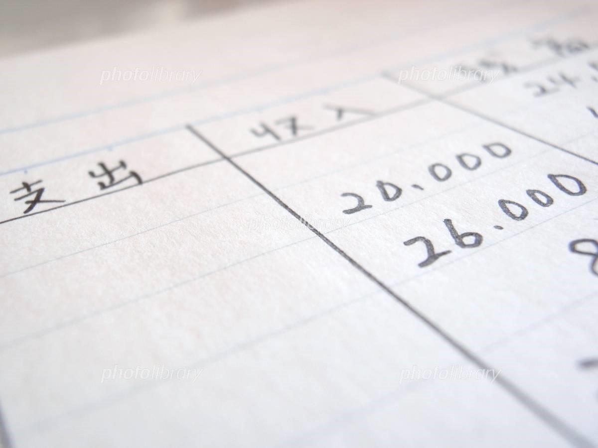 財産目録のノート